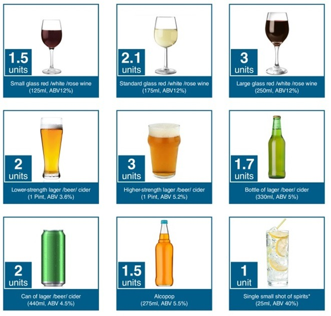 Alcohol-units-guide1 Alcohol Units Guide