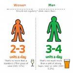 men-women-alcohol-units-846x807-150x150 Alcohol Drinks Journal