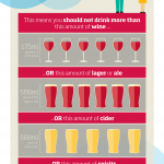 new-unit-guidelines-in-popular-drinks-v4-150x150 Drug & Alcohol Rehab Wrexham